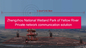 Zhengzhou National Wetland Park of Yellow River Private network communication solution doloremque
