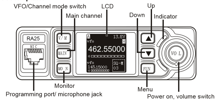 Retevis RA25 GMRS mobile radio front panel